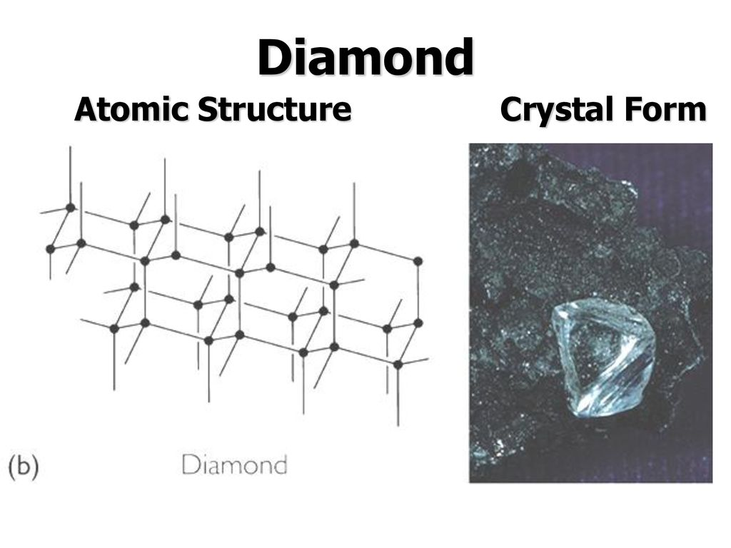 hight resolution of 14 diamond atomic structure crystal form central c linked to 4 other cs