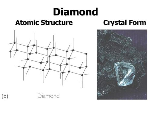small resolution of 14 diamond atomic structure crystal form central c linked to 4 other cs