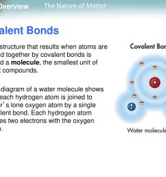 covalent bonds the structure that results when atoms are joined together by covalent bonds is called [ 1024 x 768 Pixel ]