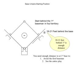 5 base umpire starting position [ 1152 x 1152 Pixel ]