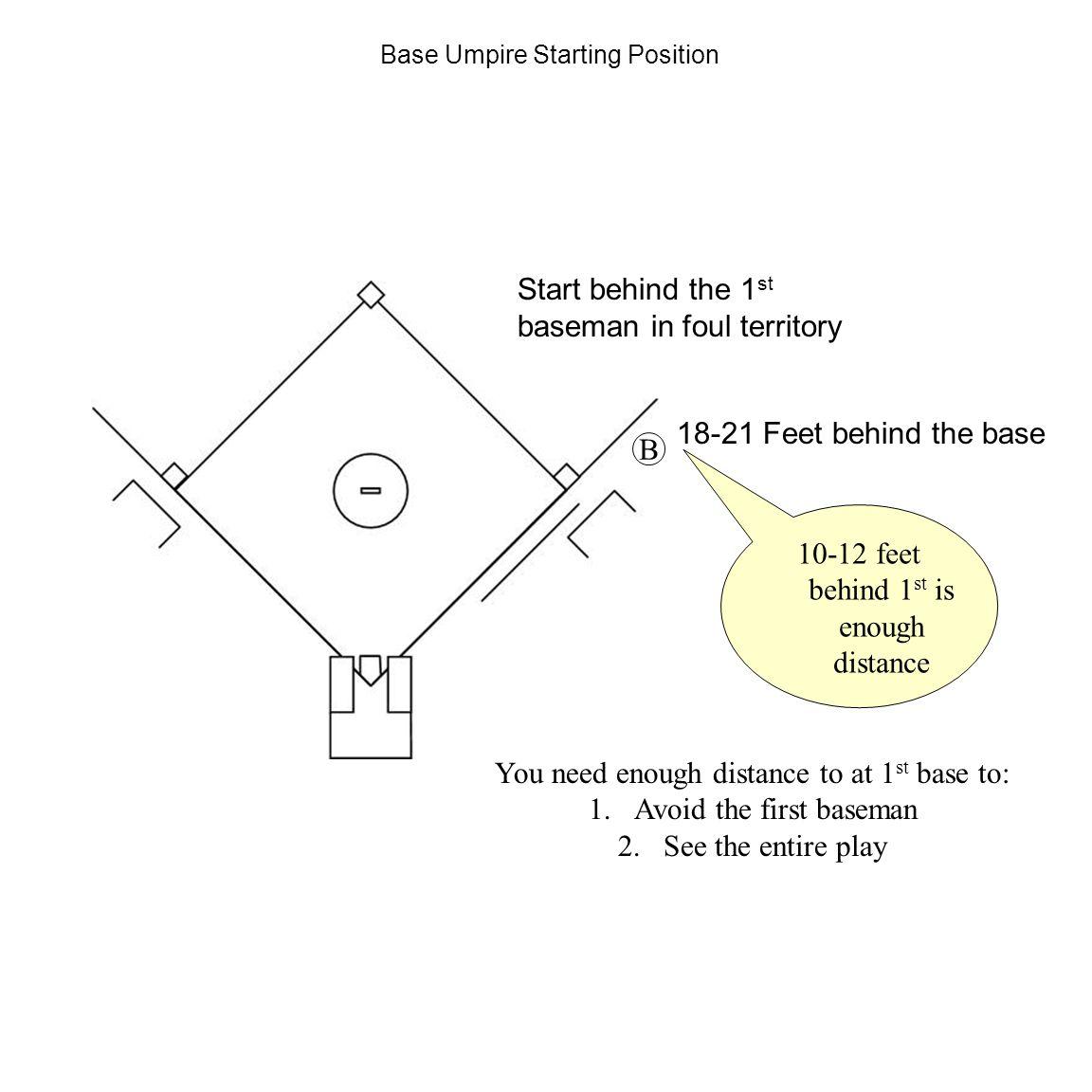 hight resolution of 5 base umpire starting position