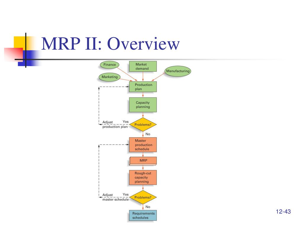 hight resolution of 43 mrp ii overview