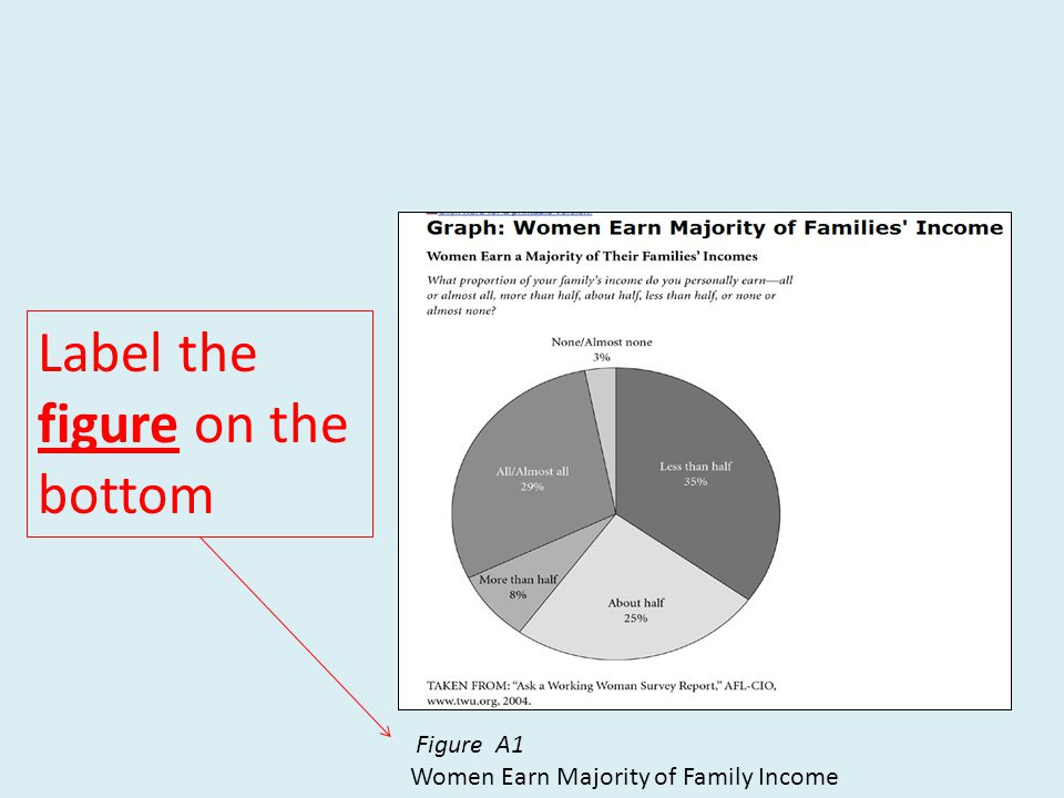 CITING TABLES AND FIGURES IN APA 6TH EDITION Ppt Video