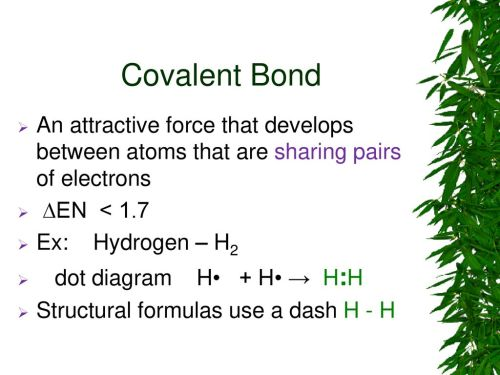 small resolution of 5 covalent
