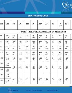 iso tolerance chart also  fits and tolerances ppt video online download rh slideplayer