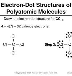 chapter 7 covalent bonds and molecular structure ppt download mgcl2 dot diagram ccl4 dot diagram [ 1024 x 768 Pixel ]