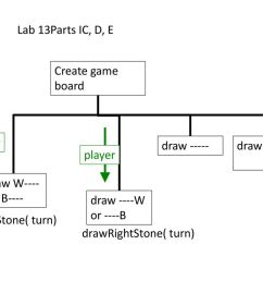 lab 13parts ic d e create game board player draw draw  [ 1024 x 768 Pixel ]