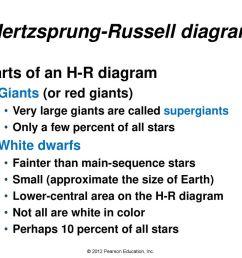 12 hertzsprung russell diagram [ 1024 x 768 Pixel ]