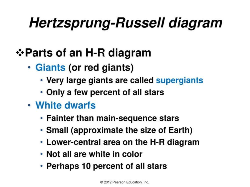 medium resolution of 12 hertzsprung russell diagram