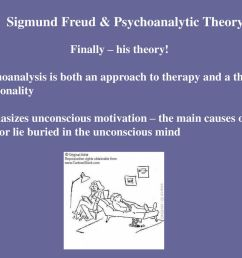 sigmund freud psychoanalytic theory [ 1024 x 768 Pixel ]