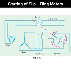 18 starting of slip ring motors [ 1024 x 768 Pixel ]
