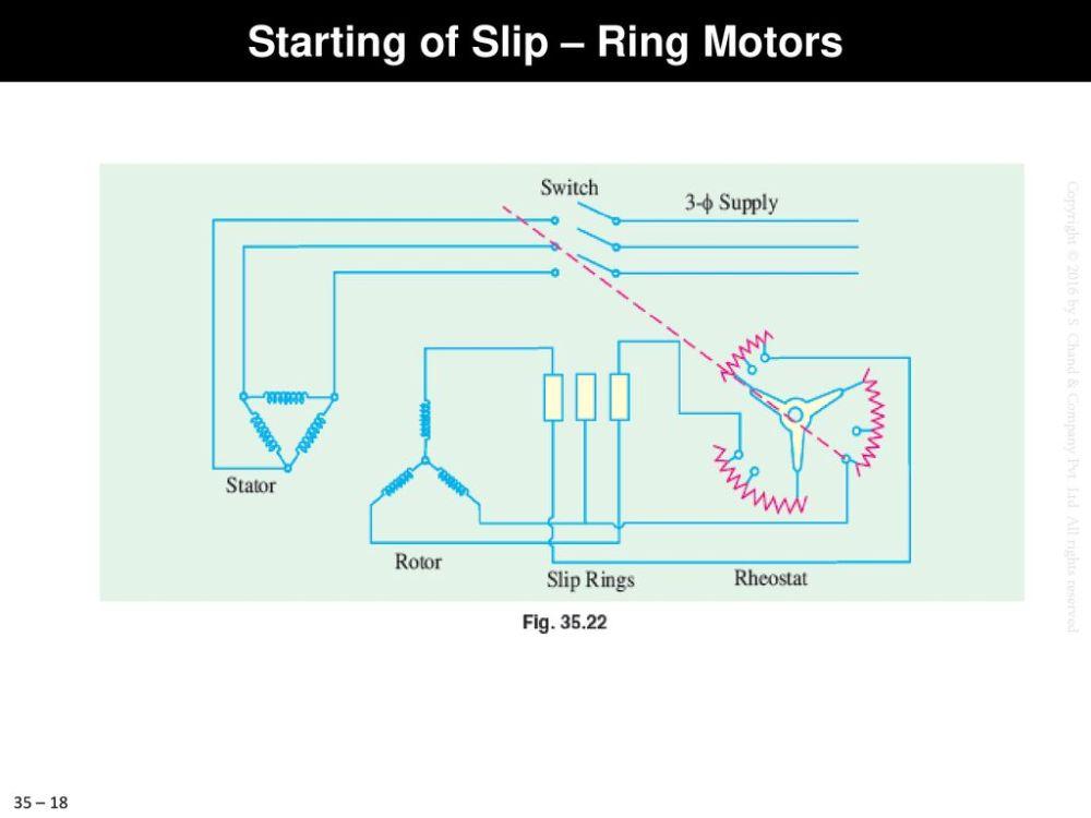 medium resolution of 18 starting of slip ring motors