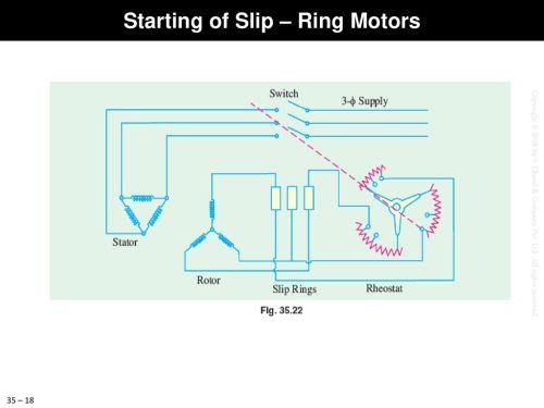 small resolution of 18 starting of slip ring motors