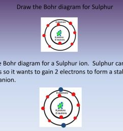 draw the bohr diagram for sulphur [ 1024 x 768 Pixel ]