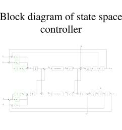6 block diagram of state space controller [ 1024 x 768 Pixel ]