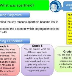 Task on Entry TOK Question: Why do we remember certain people and events  more than others? Can this shape our own interpretations of the past? - ppt  download [ 768 x 1024 Pixel ]