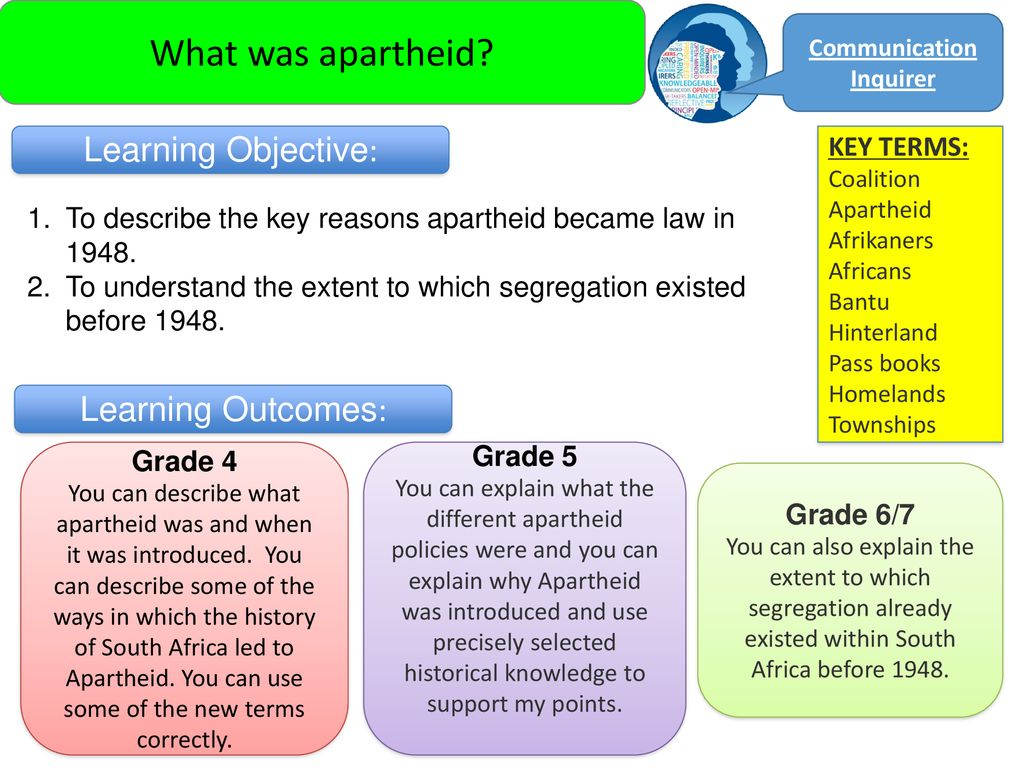 hight resolution of Task on Entry TOK Question: Why do we remember certain people and events  more than others? Can this shape our own interpretations of the past? - ppt  download