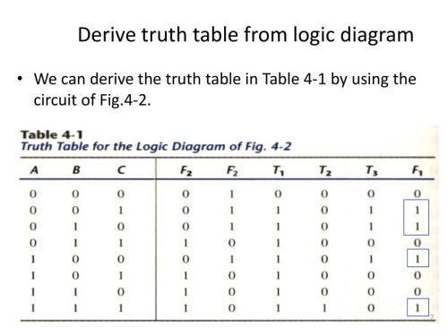 small resolution of derive truth table from logic diagram