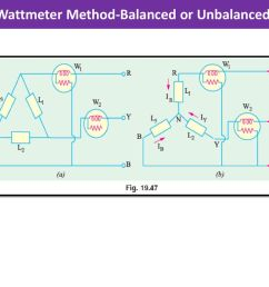 24 two wattmeter method balanced or unbalanced load [ 1024 x 768 Pixel ]