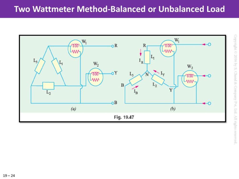 medium resolution of 24 two wattmeter method balanced or unbalanced load