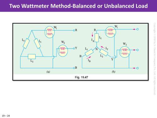 small resolution of 24 two wattmeter method balanced or unbalanced load