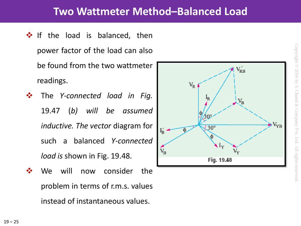 hight resolution of two wattmeter method balanced load