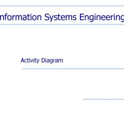 information systems engineering [ 1024 x 768 Pixel ]