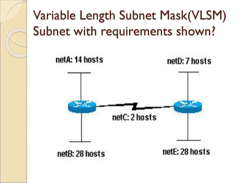 hight resolution of 20 variable length subnet