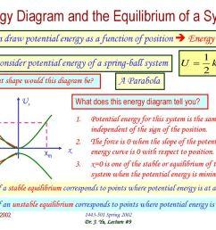 9 energy diagram  [ 1024 x 768 Pixel ]