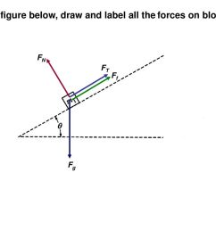 on the figure below draw and label all the forces on block ml [ 1024 x 768 Pixel ]