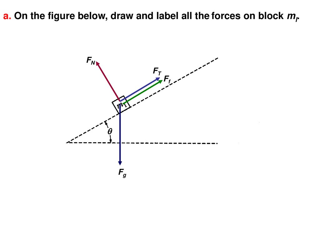 hight resolution of on the figure below draw and label all the forces on block ml