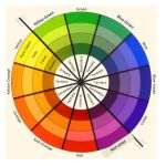 Color Wheel Collage Ppt Download