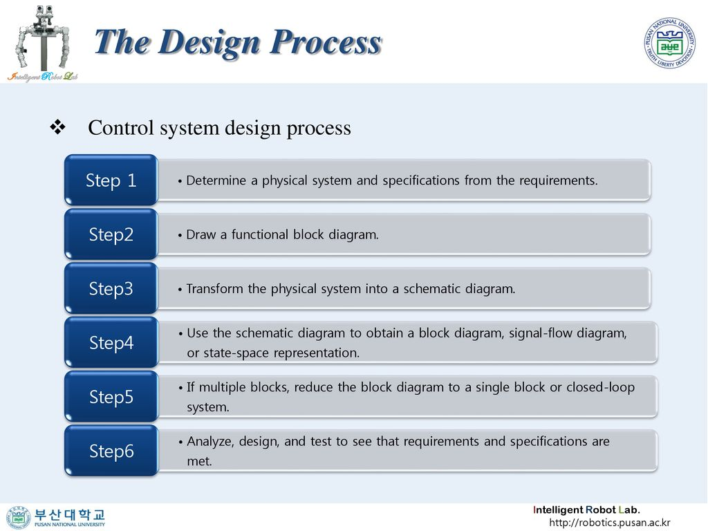hight resolution of the design process control system design process step 1 step2 step3