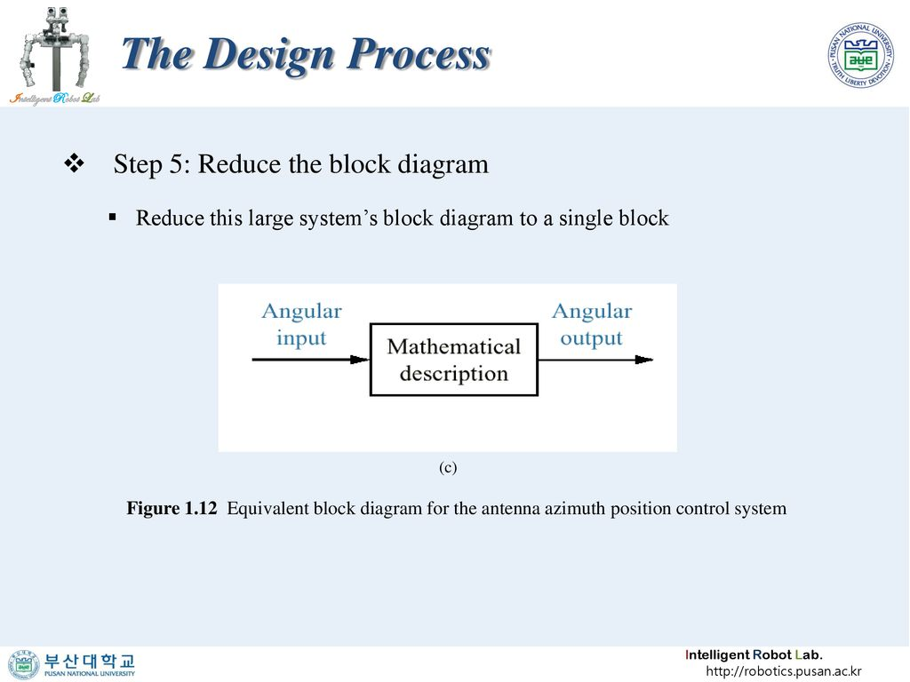 hight resolution of the design process step 5 reduce the block diagram