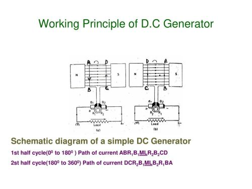 small resolution of working principle of d c generator