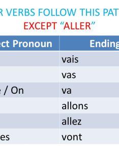 All er verbs follow this pattern except aller also conjugating ir  re ppt video online download rh slideplayer