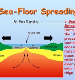 5 sea floor  [ 1024 x 768 Pixel ]