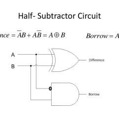 4 half subtractor circuit [ 1024 x 768 Pixel ]