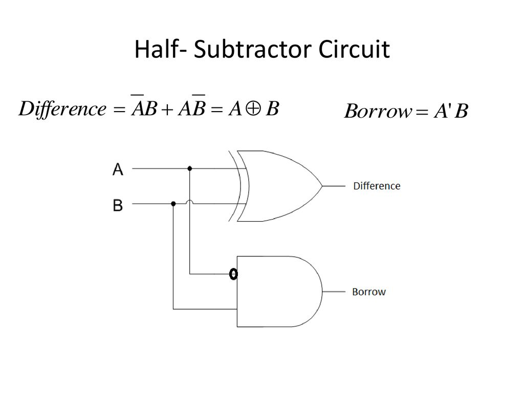 hight resolution of 4 half subtractor circuit