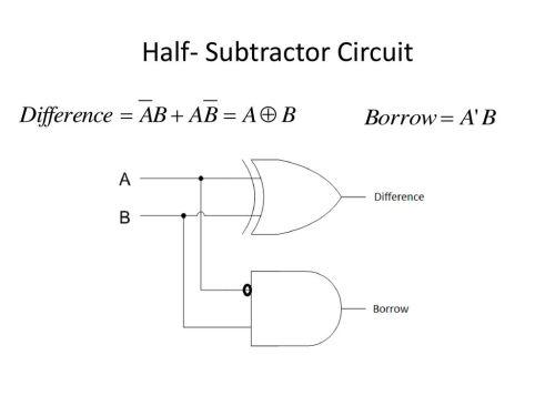 small resolution of 4 half subtractor circuit