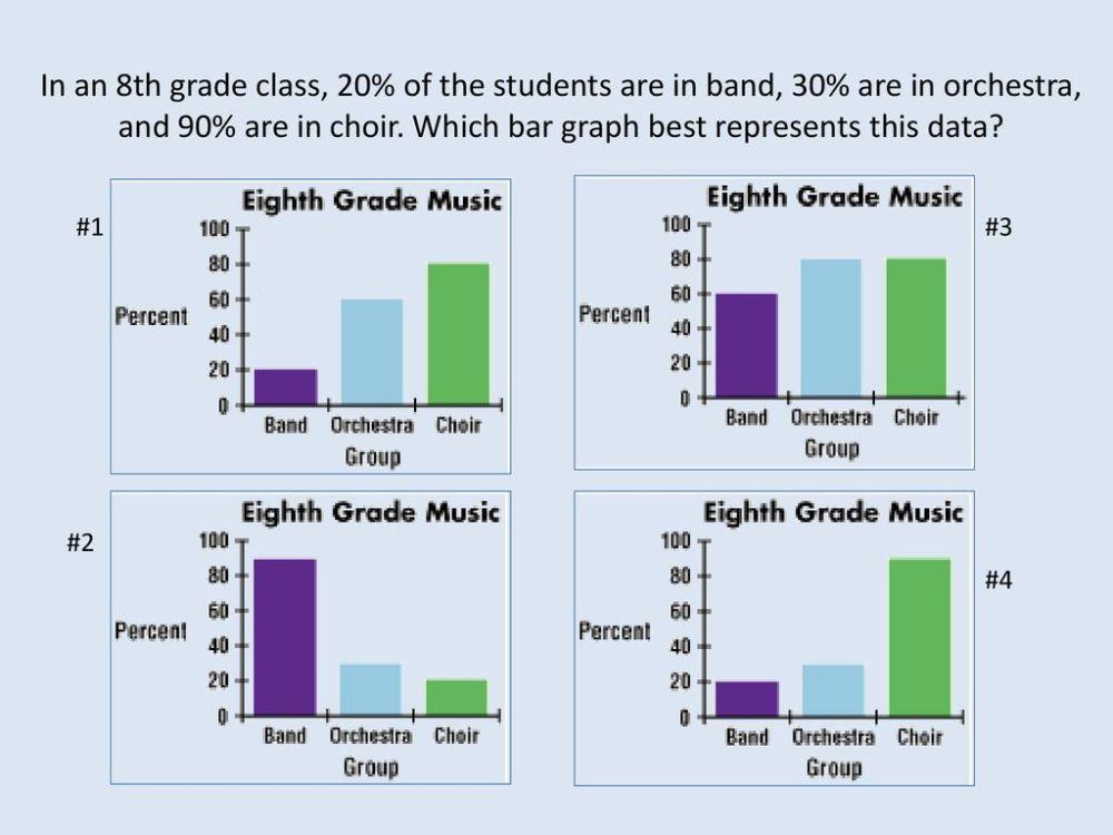 medium resolution of Bar Graph 8th Grade - Free Table Bar Chart