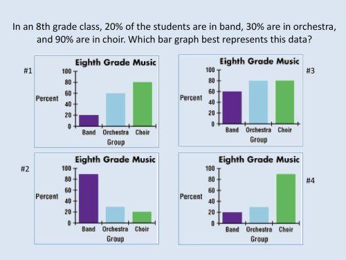 small resolution of Bar Graph 8th Grade - Free Table Bar Chart