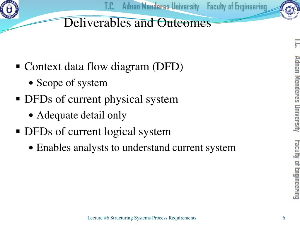 hight resolution of 6 deliverables and outcomes context data flow diagram