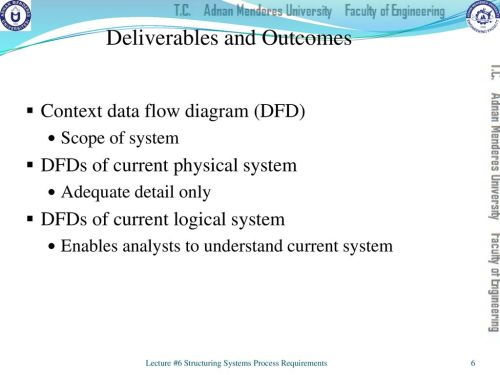 small resolution of 6 deliverables and outcomes context data flow diagram