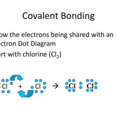 covalent bonding show the electrons being shared with an electron dot diagram start with chlorine [ 1024 x 768 Pixel ]