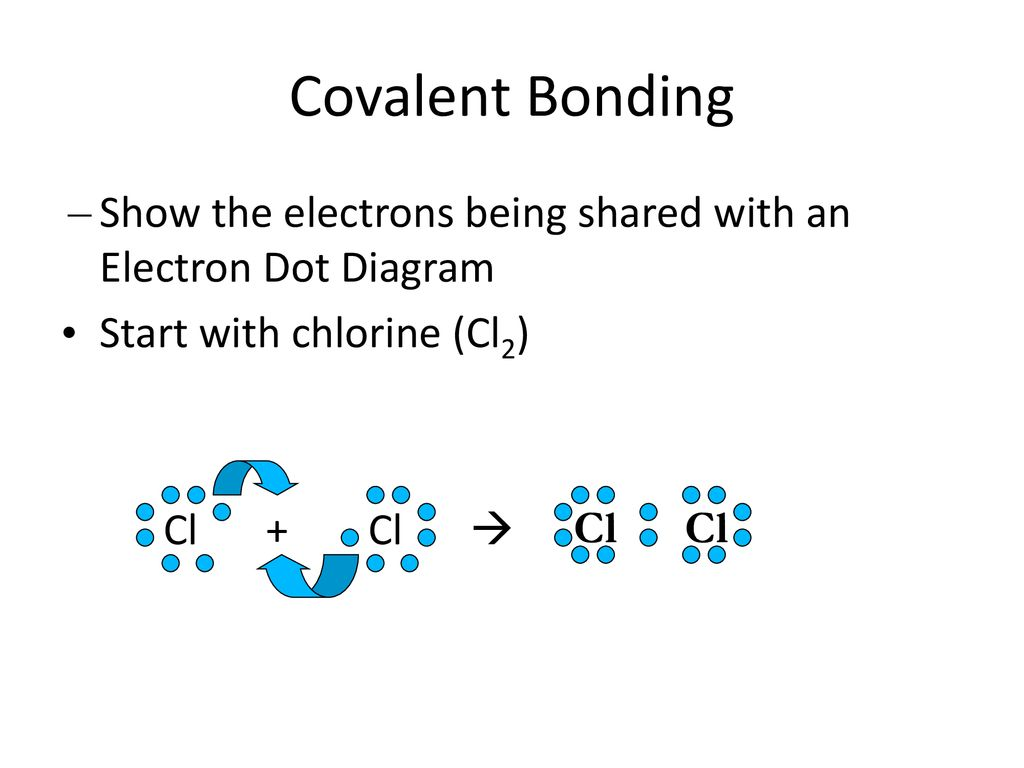 hight resolution of covalent bonding show the electrons being shared with an electron dot diagram start with chlorine