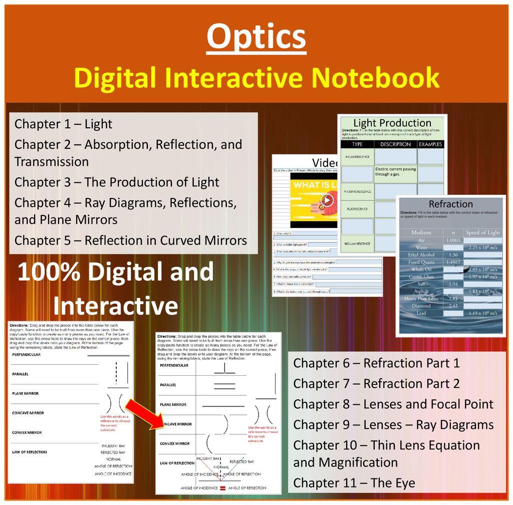 hight resolution of optics digital interactive notebook