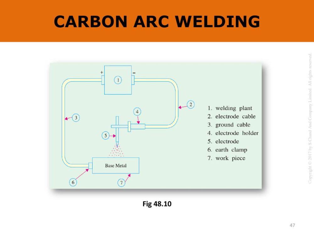 medium resolution of 47 carbon arc welding fig 48 10