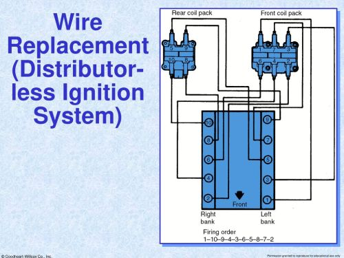 small resolution of 35 wire replacement distributor less ignition system