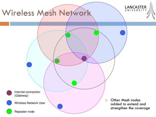 small resolution of 5 wireless mesh network